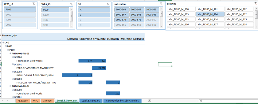 download excel powerpivot gantt gantt chart excel template