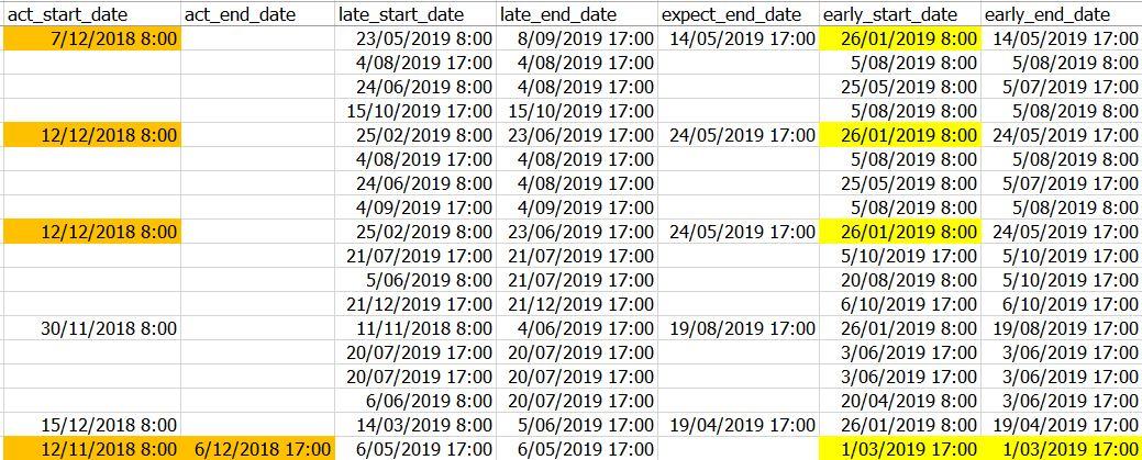 XER_date_format