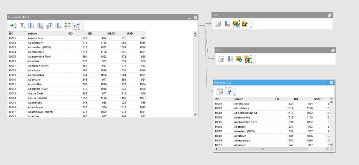 Load Data to PowerBI Push Dataset usingEasymorph