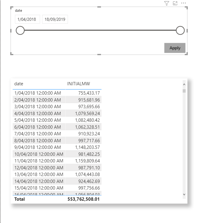 Pushdown Filters to Parquet From PowerBI Using Synapse Serverless